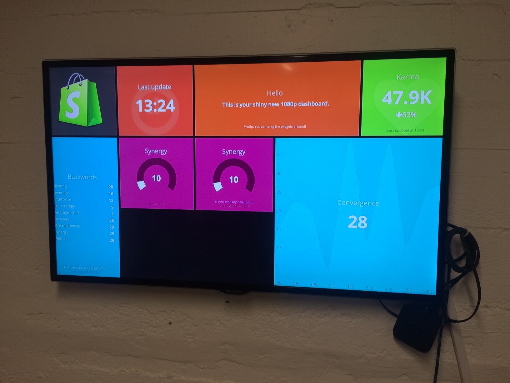 Apple TV Dashboard - BLog